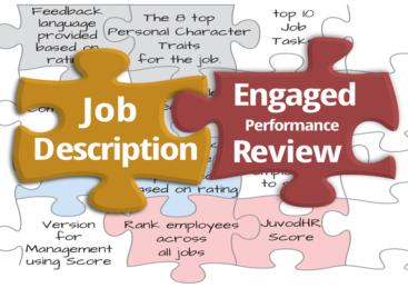 Αναθεώρηση Κανονισμού Λειτουργίας Θέσεων Εργασίας